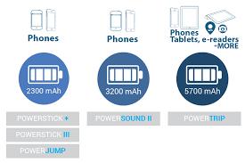 Uncategorized Powerstick Com The Portable Power People
