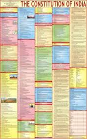 Indian Constitution Wall Chart Paper Print