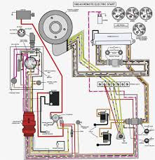 omc outboard wiring diagram wiring diagram for you • evinrude outboard wiring diagram wiring diagram source rh 8 5 logistra net de evinrude outboard wiring diagram honda outboard diagrams
