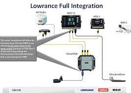 lowrance elite chirp wiring diagram lowrance lowrance sonarhub chirp module on lowrance elite 7 chirp wiring diagram