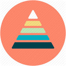 Investment Pyramid Chart Business Charts Analytics And Investment 2 By Vectors Market