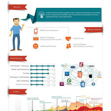 Free Infographic Resume Templates Wonderful Resume Infographic Free Gallery Entry Level Resume 77