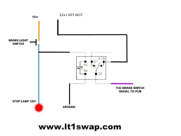 wiring harness information Ls Wiring Harness Conversion vss signal this wire is a 4000 pulse per mile signal from the pcm used by some aftermarket speedometers this can also be use for the electric cruise ls wiring harness conversion in kansas