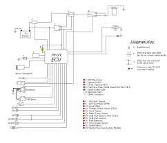 supracharged com the official toyota supra swap site supra diagram of 7mgte ecu and harness