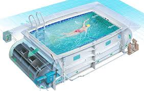 large swim spa. Contemporary Spa This Is A Swim Spa Pool That Uses Paddlewheel For The Water Current The  Paddlewheel Technology Featured In SwimEx Creates Current Spans  In Large