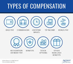 Compensation And Benefits What Is Compensation Definition And List Of Allowances