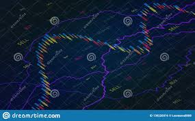 Forex Trading Chart Online With Stocks Market And Strategy