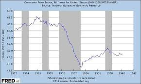 economics essays causes of great depression 1930 33 was a period of deflation negative inflation fall in the price level