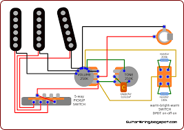 the guitar wiring blog diagrams and tips wiring diagram for Guitar Pickup Wiring Diagrams at 3 Way Guitar Switch Wiring Diagram