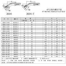 Metric Fittings Chart Ten Unexpected Ways Metric Tube Fittings