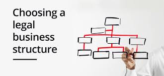 choosing a legal business structure money making expert your own business will fall in one of the three main types of business structure
