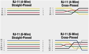 rj11 cable diagram schema wiring diagrams Using RJ11 CAT5 Wiring-Diagram rj11 6 wire cat5 wiring diagram wiring diagrams rj11 cat5e cable diagram 6 wire rj11 pinout