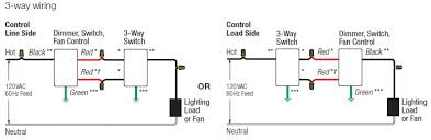 lutron dimmer switch wiring diagram wiring diagram dimmer switch wiring diagram australia outstanding lutron maestro switches wiring diagram cl dimmer along with for lighting to lutron dimmer switch wiring diagram