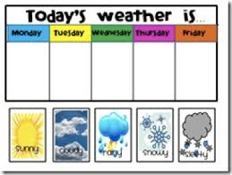 Weather Chart Free Printable Diy Weather Station For Kids Inventors Of Tomorrow
