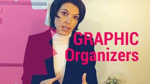 Graphic Organizers International Tefl Academy