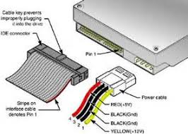 sata data wiring diagram images this sata to usb wiring ide sata to usb wiring diagram ide image about