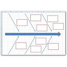 how to create a fishbone diagram in microsoft excel step