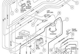 western golf cart battery wiring diagram wiring diagram 36 volt solenoid wiring diagram image about