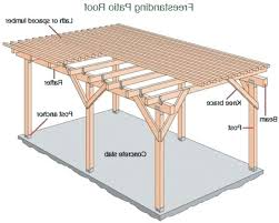 patio cover plans free standing. Patio Cover Plans Free Blueprints Astounding Standing Home Design Ideas And Inspiration Wooden Outdoor Goods N
