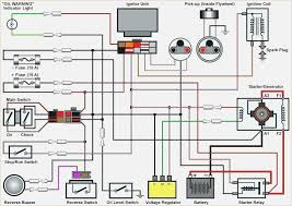 1986 ez go gas golf cart wiring diagram davehaynes me ez go gas golf cart wiring diagram also battery gas golf cart for