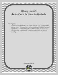 Literary Elements Anchor Chart Literary Elements Anchor Charts For Interactive Notebooks