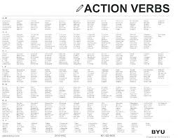 Best Verbs Action Verbs Resume Boston College Examples Of For Resumes Best
