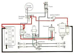 tractor ignition switch wiring diagram see how simple it tractor ignition switch wiring diagram see how simple it lookswhen you strip all the other