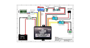 sunl 90cc atv wiring diagram aio wiring diagrams \u2022 Sunl 110Cc Wiring-Diagram at Wiring Diagram For Sunl Quad
