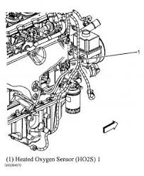 2006 buick ranier oxygen sensor engine performance problem 2006 hi rro welcome to 2carpros and ty for the donation on exhaust manifold on right side of engine see diagram below