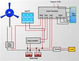 solar power wiring diagrams images solar wind energy wiring diagrams solar wind
