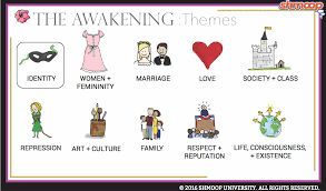 the awakening theme of identity click the themes infographic to