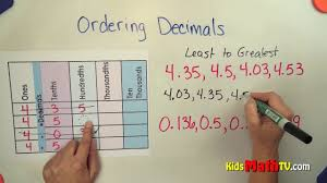 Fractions Least To Greatest Chart Ordering Decimals From Least To Greatest Math Tutorial