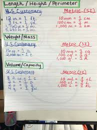 Mass Anchor Chart Explicit Anchor Charts For Volume Customary Length Anchor