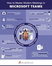 Microsoft Office Meeting How To Master Modern Meetings In Microsoft Teams Microsoft