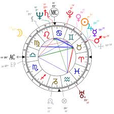 John F Kennedy Birth Chart Astrology And Natal Chart Of John Fitzgerald Kennedy Born