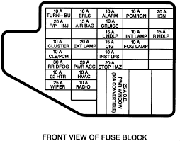 schematics and diagrams 1996 chevy cavalier horn wiring diagram horn fuse chevy