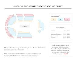 Make A Seating Chart Smart Financial Center Seating Chart New Smart Financial Center