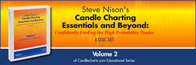 Steve Nison Candlestick Charts Candle Charting Essentials And Beyond Syllabus Disc 6