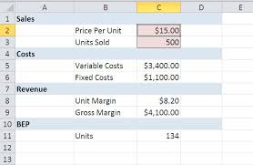How To Do A Breakeven Chart In Excel 10 Steps To Creating A Simple Break Even Template In Excel
