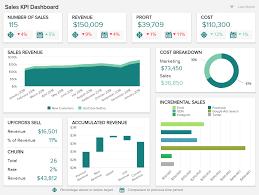 Good Excel Dashboard Design 14 Dashboard Design Principles Best Practices To Convey