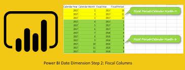 Create A Date Dimension In Power Bi In 4 Steps Step 2