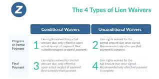 Legal Receipt Of Payment Fascinating The Ultimate Guide To Lien Waivers