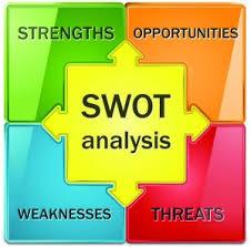 Free Swot Analysis Template Blank Swot Analysis Template Word
