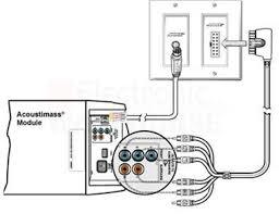 bose in wall speakers. see more » · bose speaker plate in wall speakers