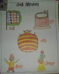 Punjabi Chart Pin On Punjabi Teaching Charts