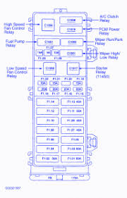 ford taurus se v6 2004 fuse box block circuit breaker diagram 2004 ford taurus fuse box diagram at 2004 Taurus Fuse Box Diagram