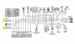 chinese 110cc atv wiring diagram wiring diagrams lifan 50cc wiring diagram diagrams for automotive chinese 110 atv