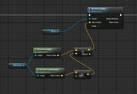 change direction of movement of teleported actor ue4 answerhub finally in step 3 we have to change the velocity of the actor so that she is coming out of the out going portal just as if she had gone through it from