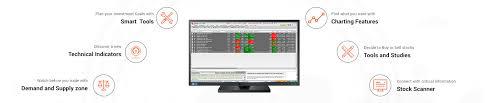 Trade Tiger Chart Tradetiger Online Desktop Trading Platform Sharekhan