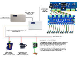 product spotlight dcc concepts cobalt alpha both the cobalt alpha switch a and cobalt alpha switch d as required can be added to a panel details on how to make one can be found in the instructions